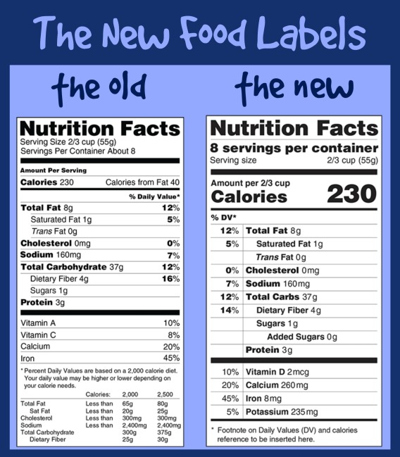 The New Food Labels